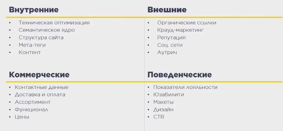 факторы SEO ранжирования сайтов