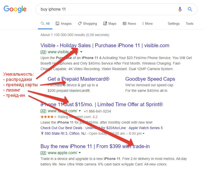 продающие ключевые фразы в гугл рекламе