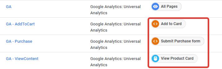 теги для гугл аналитикс